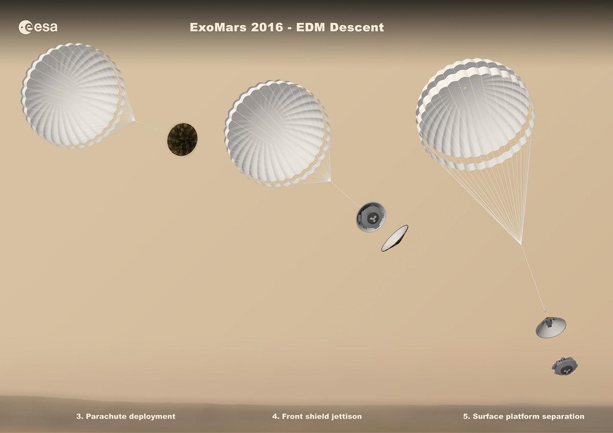 EDM_Descent.png