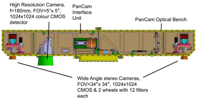 PancamElements.jpg