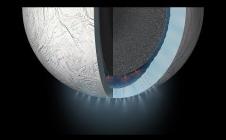 Cassini : des découvertes inattendues